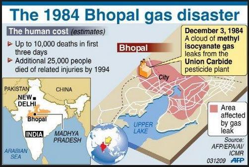 MIC: Killer behind the Bhopal gas tragedy - IN SCHOOL - The Hindu
